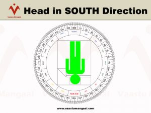 Sleeping Direction in South